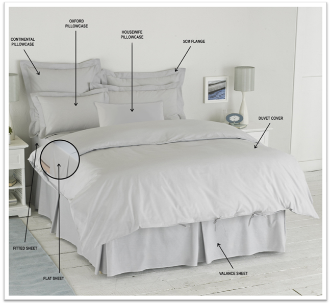 Bed Linen Advice Moore, What Is Meaning Of Beddings